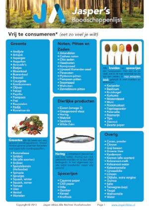 jasper alblas koolhydraatarm dieet